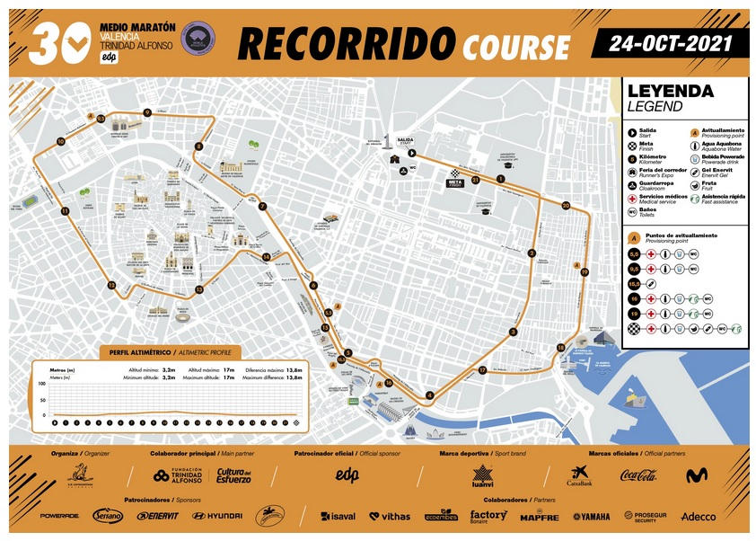 Recorrido Medio Maratón Valencia 2021